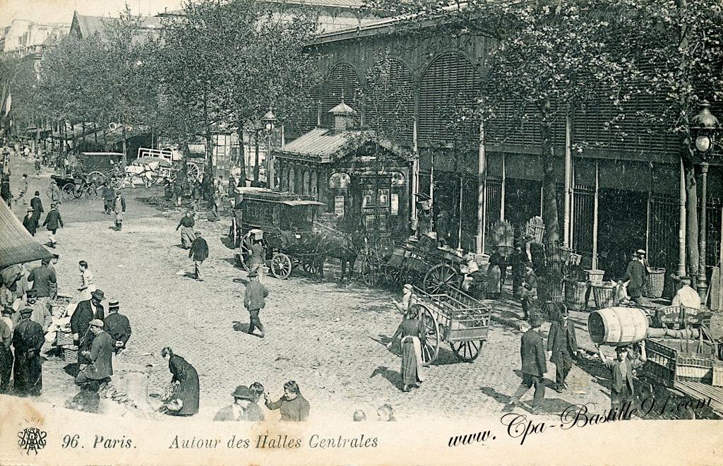 carte postale de paris autour des halles centrales en 1900 cartes postales anciennes. Black Bedroom Furniture Sets. Home Design Ideas