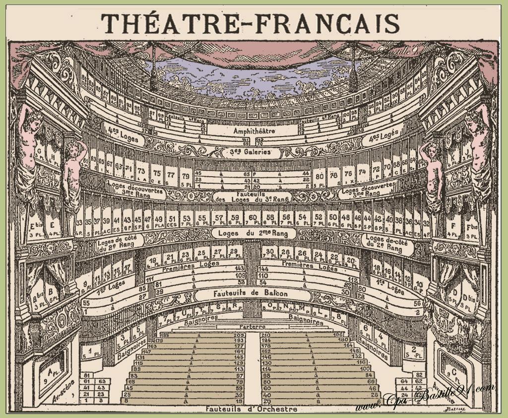 http://www.cpa-bastille91.com/wp-content/uploads/2012/11/Plan-du-theatres-de-la-comedie-Franc%CC%A7aise.jpg