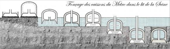 Fonçage-des-caissons-du-métro-dans-le-lit-de-la-seine-Caison